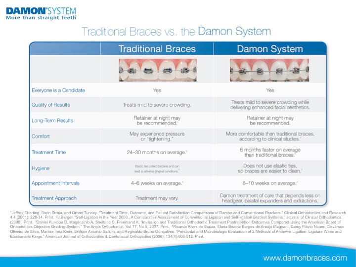 Damon Slide-8